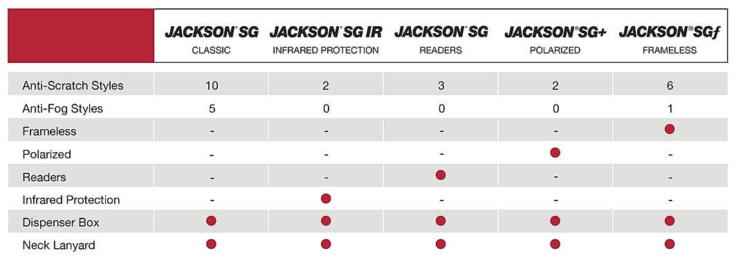 SG-Chart-01.jpg