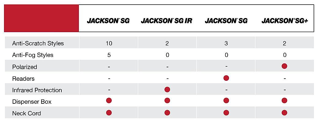 SG-Chart-4Product-01.jpg