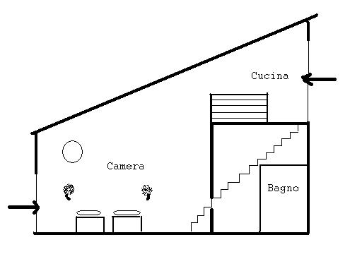 Sezione geometrica