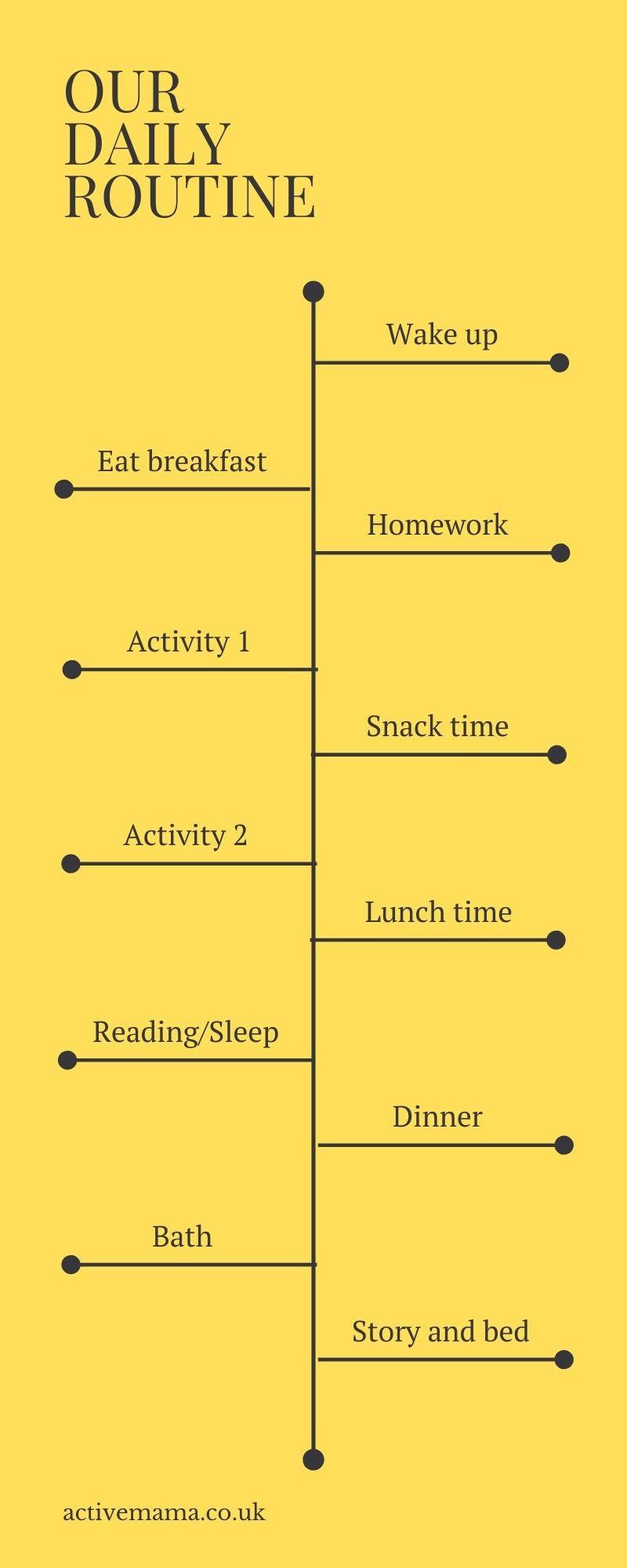 lockdown daily routine homeschooling