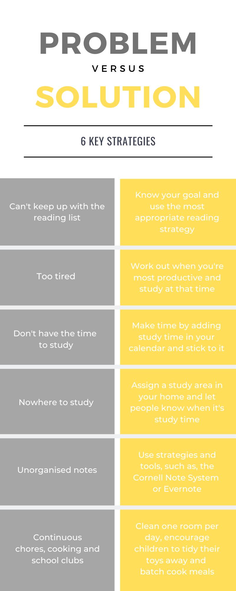 6 key study strategies