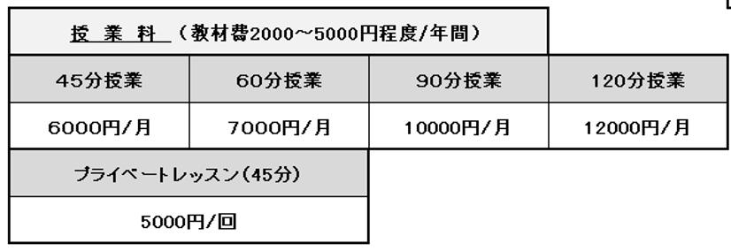 レッスン料金表.png