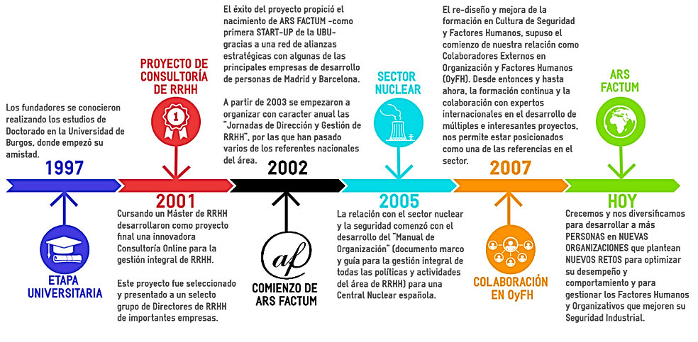 nuestra historia 2(1).jpg