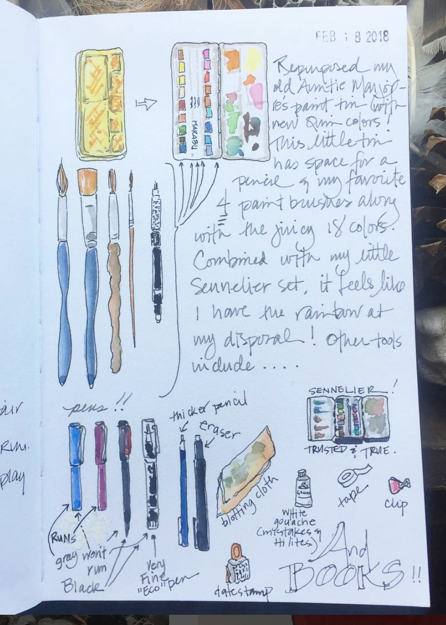 Illustrated list of travel journal supplies