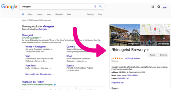 Google Business Directory Example