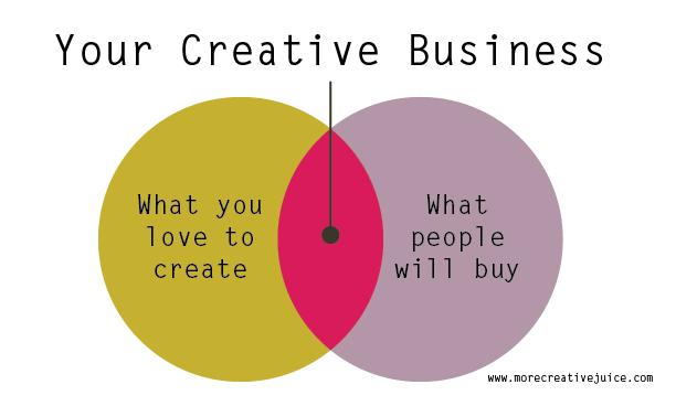 CreativeBusinessVen-01.png