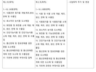 정기주주총회 소집 결의