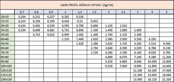 kare profil ağırlık listesi