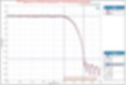 DAC1 Filter response.PNG