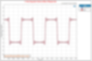 DAC1 square wave.PNG
