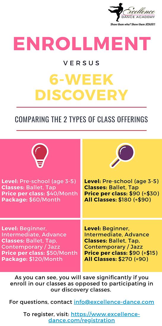 EDA Enrollment vs 6-week Infographic.png