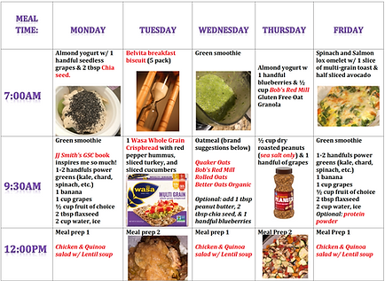 5 Day Meal Plan