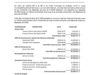 Liste des contractants dont la sommes des contrats totalise plus de 25 000$ - Exercice 2020