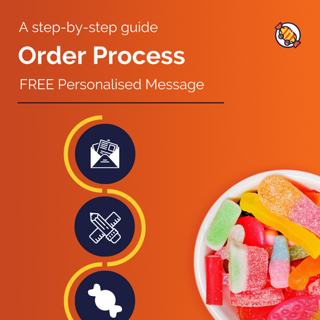 A Step-by Step Guide of the Order Process at Sweet Delivery