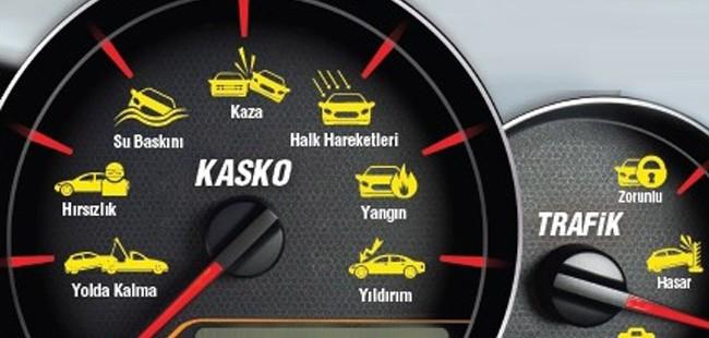 kasko3