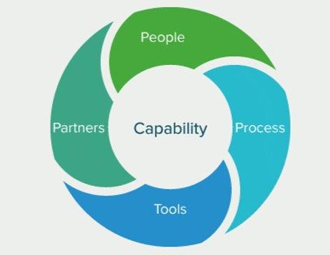 Diagram_capabilities_edited.jpg