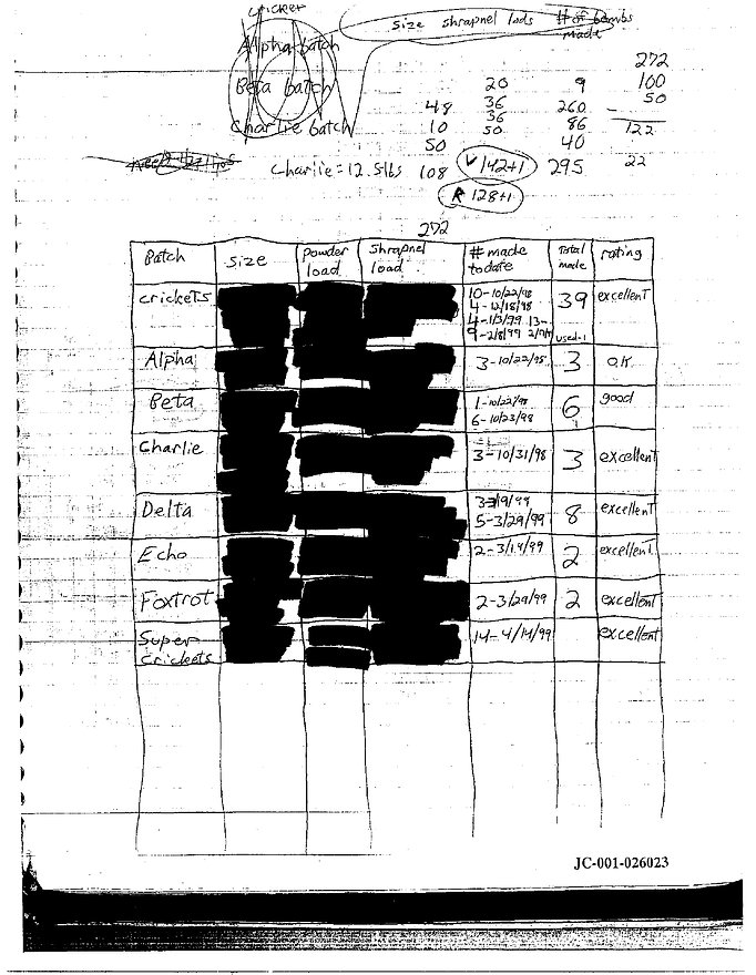 Eric Harris pipe bomb production chart, Columbine