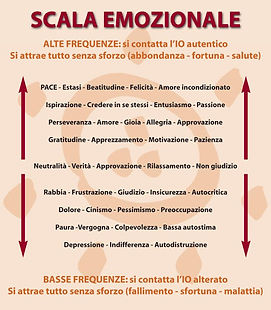 SCALA EMOZIONALE - ALL. 6.jpg