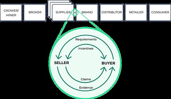 buyer-seller.png