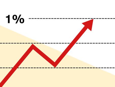 Votre taux d'intérêt augmente d'1%. Quel est le réel impact?