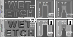 Wet_Etch