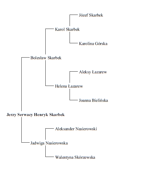 paternal ancestry.png