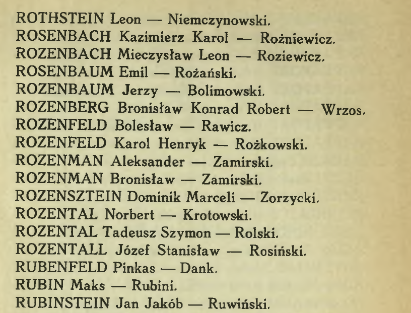 How Jews changed surnames in Poland