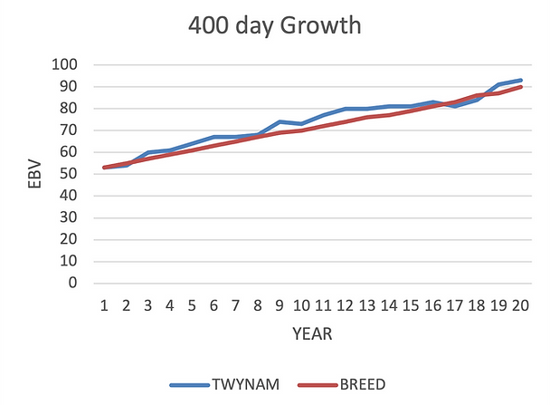 400day.png