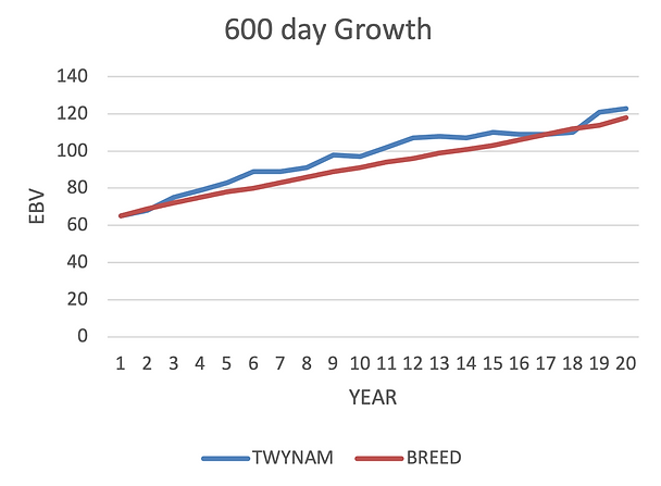 600Day.png