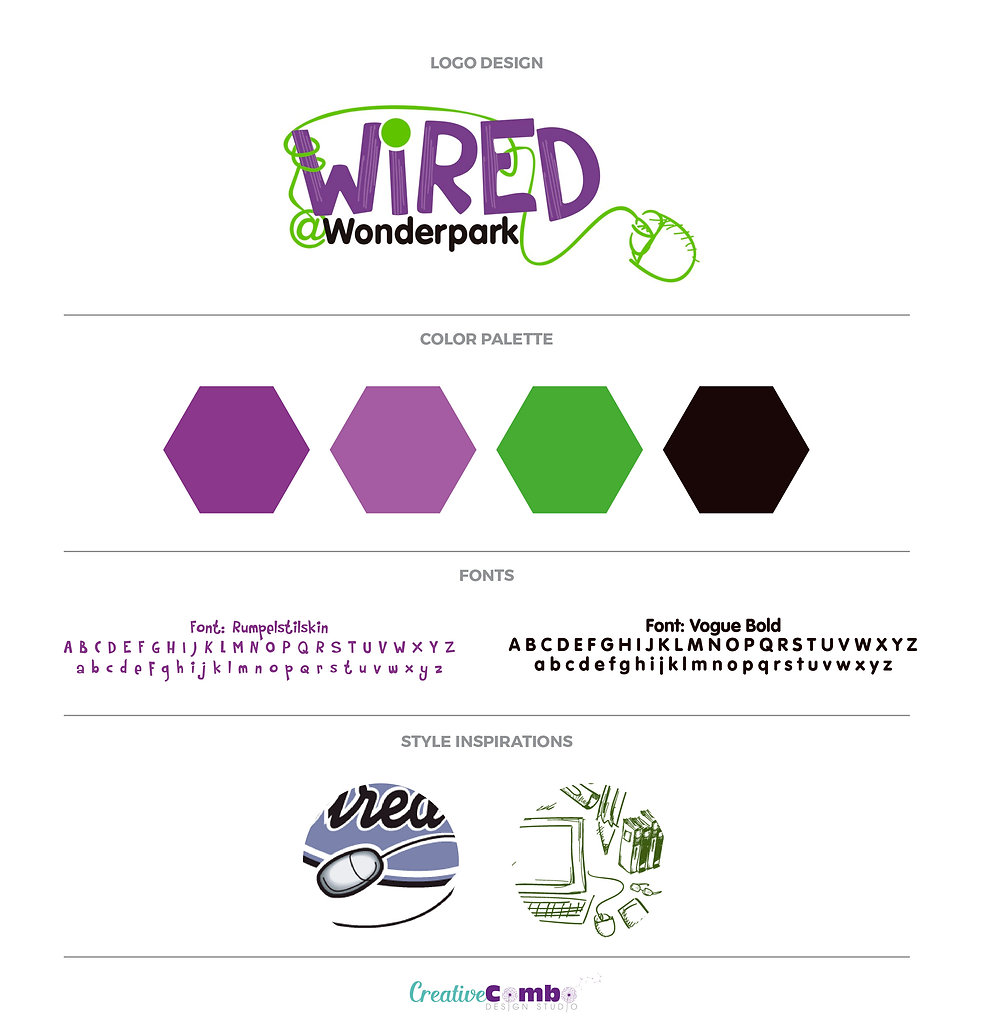 Wired @ Wonderpark Company Brand Design