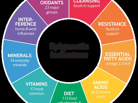 Epigenetic Hair Follicle Analysis