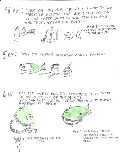 Steps 4-6