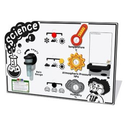 Scientific Wall Board