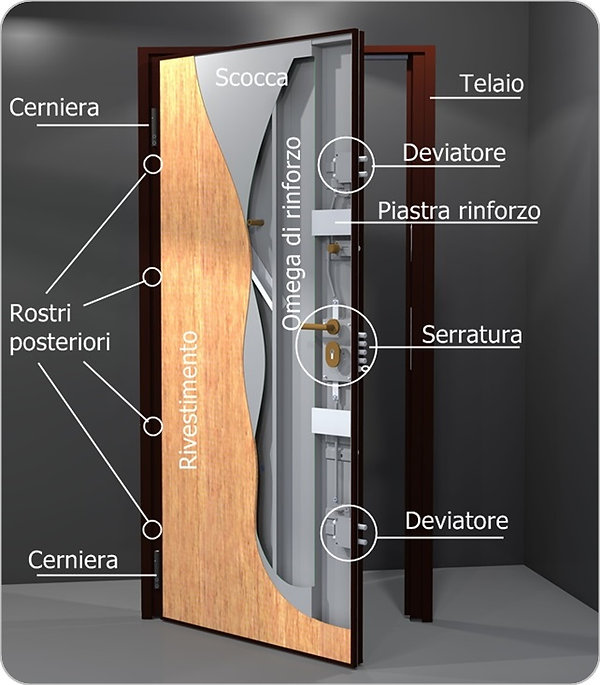 porta blindata.jpg
