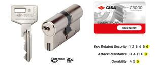 CISA C3000
