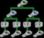 unificazione cilindri sistema GMK