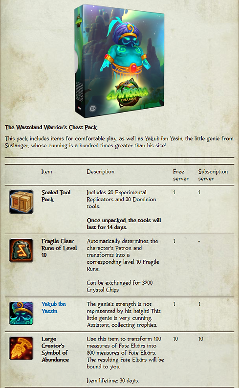 The Wasteland Warrior's Chest 1 of 2.PNG