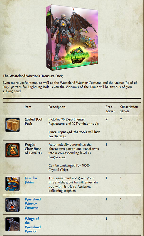 The Wasteland Warrior's Treasure 1 of 3.png
