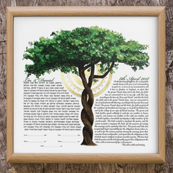 """""""Tree-of-life"""" (cannot be used in Israel)"""
