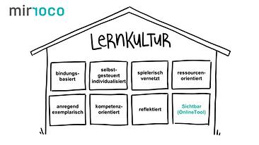 mirroco_Lernkultur_Hausbild.png