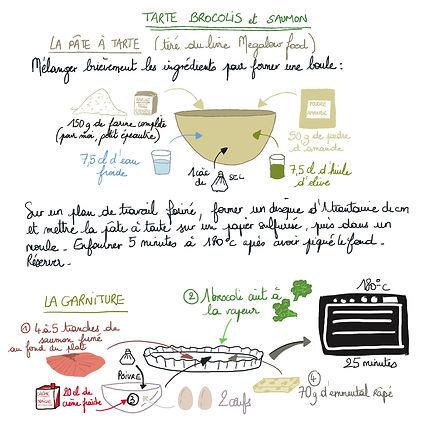 Recette tarte brocolis saumon.jpg