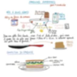 Recette sandwich blinis scandinave.jpg