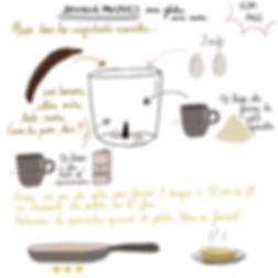 Recette banana pancakes