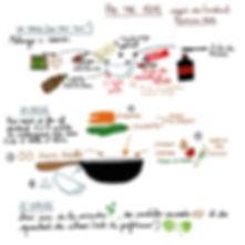 Recette illustré pad Thai veggie.jpg