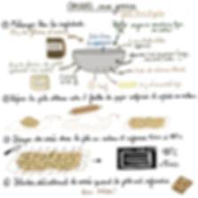 Recette illustrée crackers.jpg