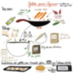 Recette galette quinoa.jpg