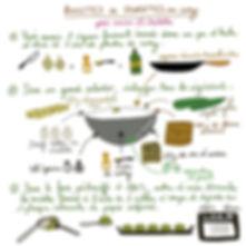Recette illustrée boulettes de courgette