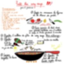 Recette poulet thaï curry rouge.jpg