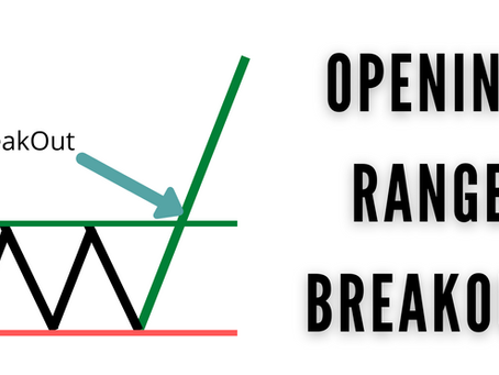 Does Opening Range Breakout (ORB trading) strategy still work?