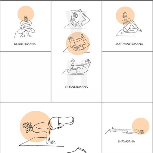 Hatha Yoga Pradipika - Asanas